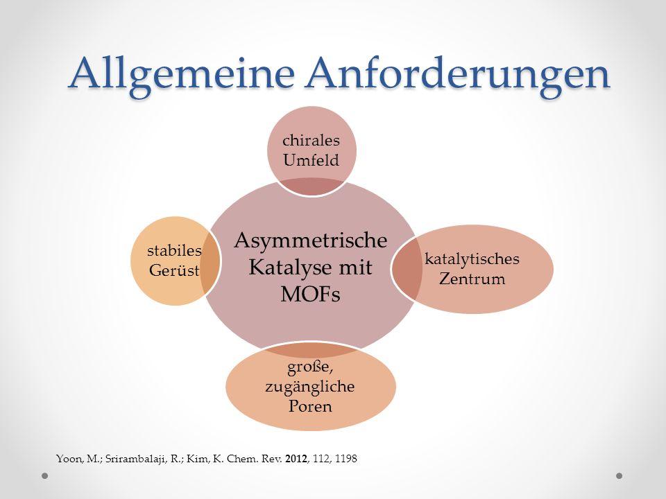 Allgemeine Anforderungen Asymmetrische Katalyse mit MOFs chirales Umfeld katalytisches Zentrum große, zugängliche Poren stabiles Gerüst Yoon, M.; Srir