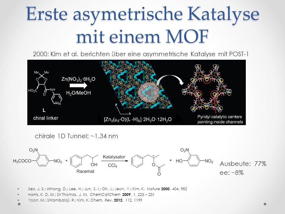 Erste asymetrische Katalyse mit einem MOF 2000: Kim et al. berichten über eine asymmetrische Katalyse mit POST-1 chirale 1D Tunnel: ~1.34 nm Ausbeute: