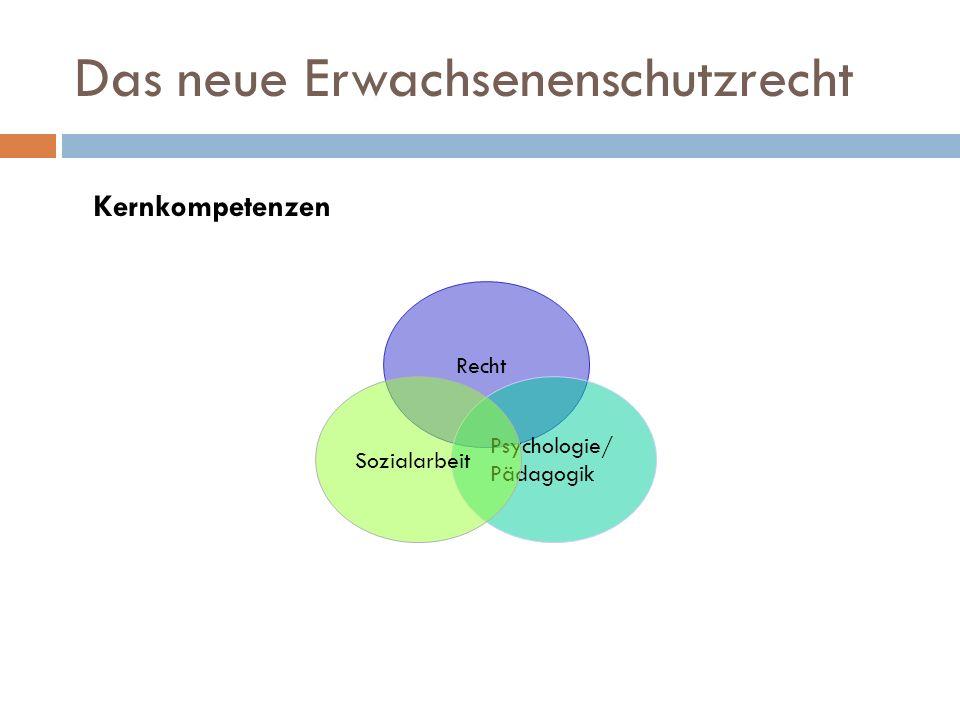 Das neue Erwachsenenschutzrecht Kernkompetenzen Recht Psychologie/ Pädagogik Sozialarbeit