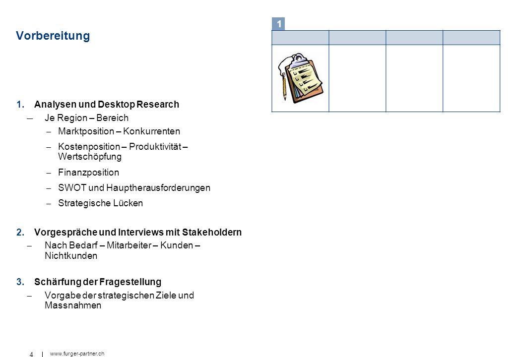 4 www.furger-partner.ch Vorbereitung 1.Analysen und Desktop Research Je Region – Bereich Marktposition – Konkurrenten Kostenposition – Produktivität –