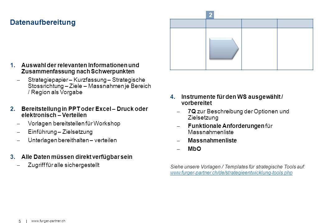 5 www.furger-partner.ch Datenaufbereitung 1.Auswahl der relevanten Informationen und Zusammenfassung nach Schwerpunkten Strategiepapier – Kurzfassung