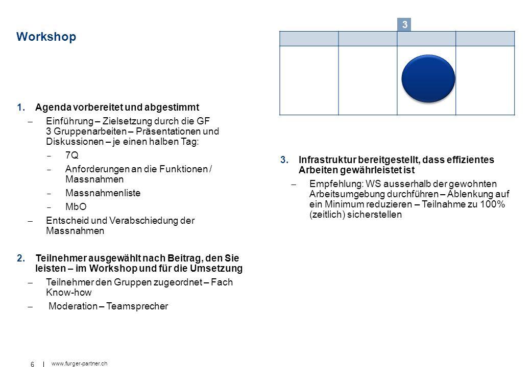 6 www.furger-partner.ch Workshop 1.Agenda vorbereitet und abgestimmt Einführung – Zielsetzung durch die GF 3 Gruppenarbeiten – Präsentationen und Disk