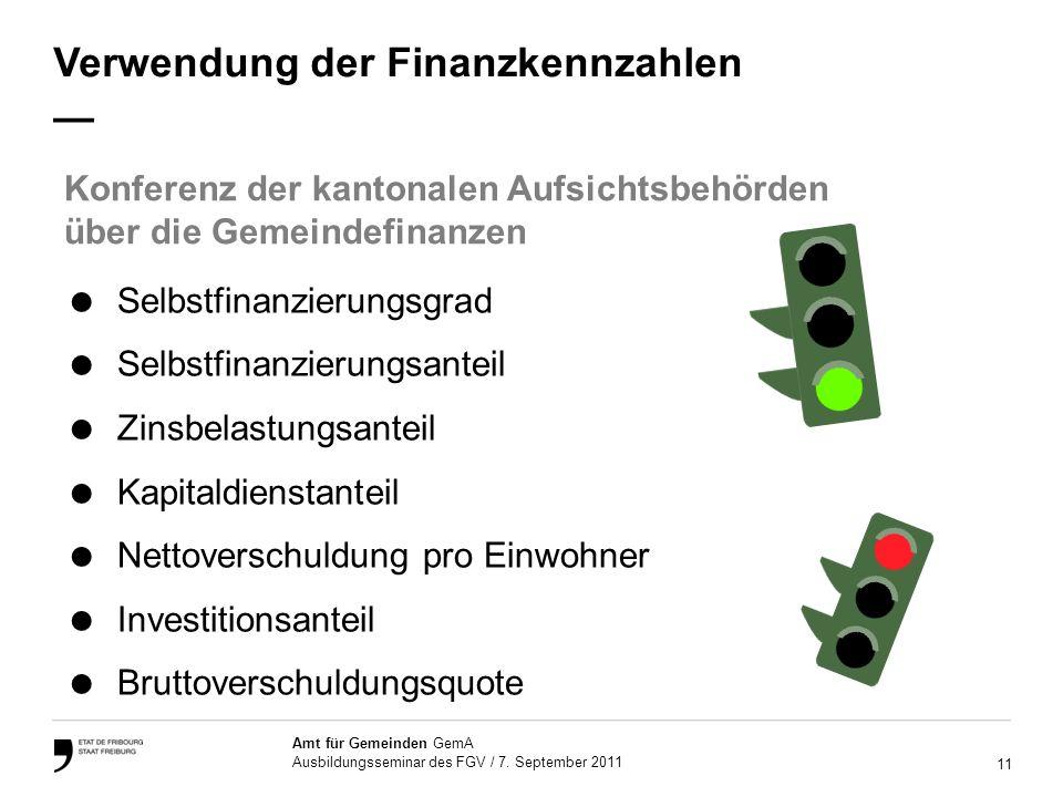 11 Amt für Gemeinden GemA Ausbildungsseminar des FGV / 7.