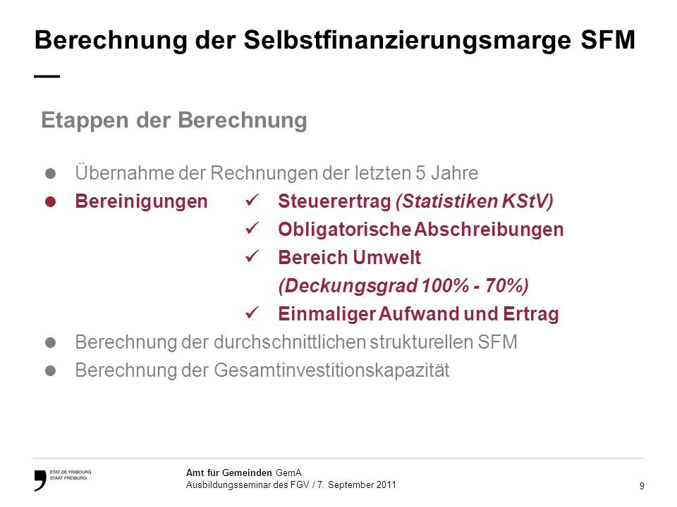 9 Amt für Gemeinden GemA Ausbildungsseminar des FGV / 7.