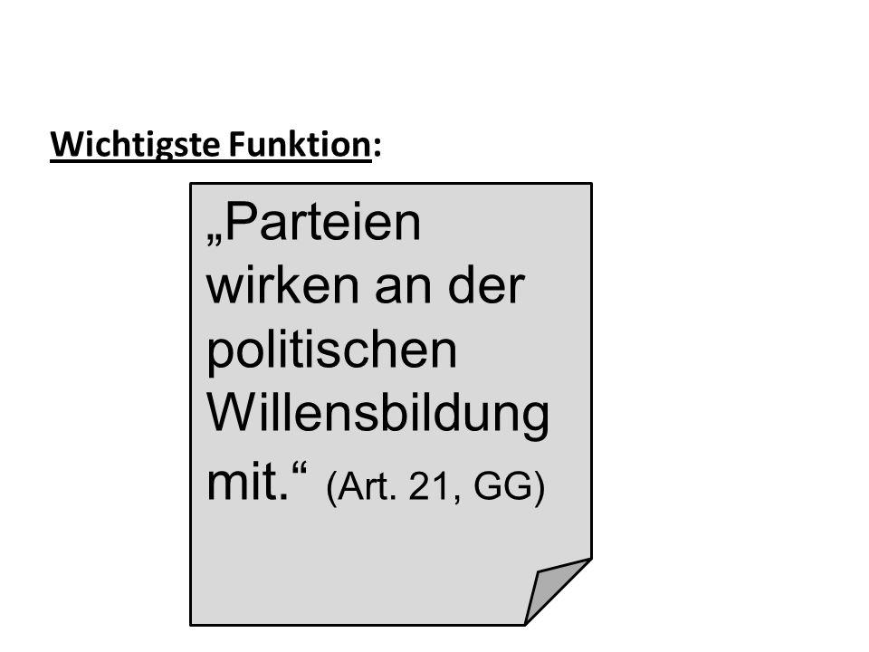 Wichtigste Funktion: Parteien wirken an der politischen Willensbildung mit. (Art. 21, GG)