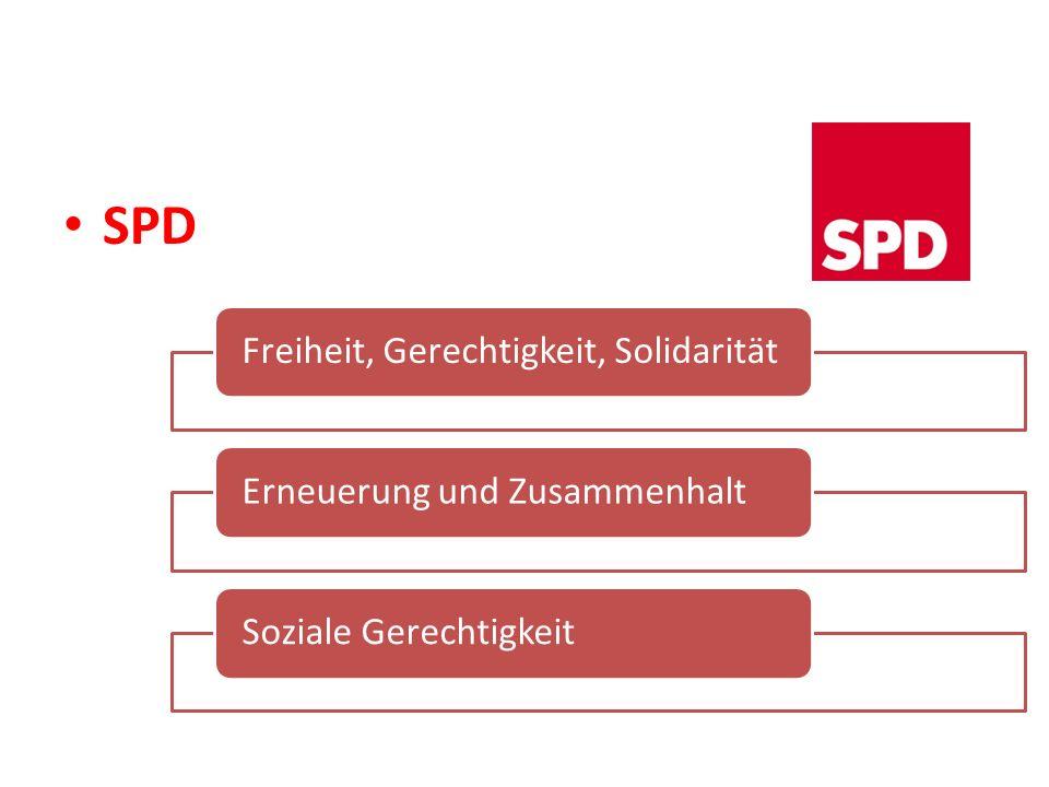 SPD Freiheit, Gerechtigkeit, SolidaritätErneuerung und ZusammenhaltSoziale Gerechtigkeit