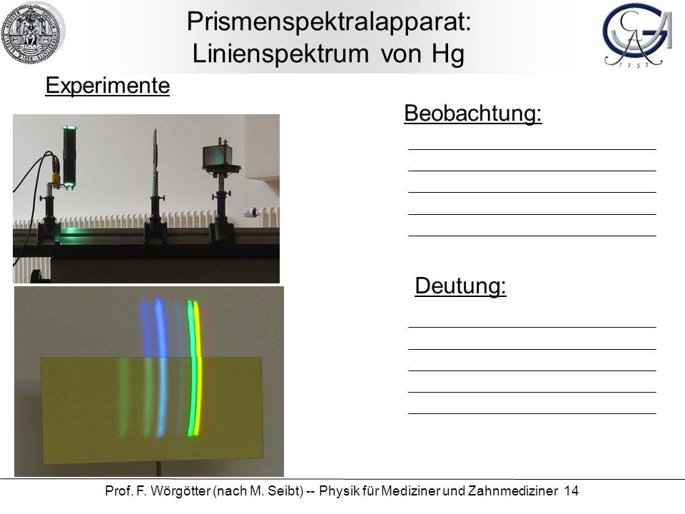 Prof. F. Wörgötter (nach M. Seibt) -- Physik für Mediziner und Zahnmediziner 14 Prismenspektralapparat: Linienspektrum von Hg Beobachtung: Deutung: Ex