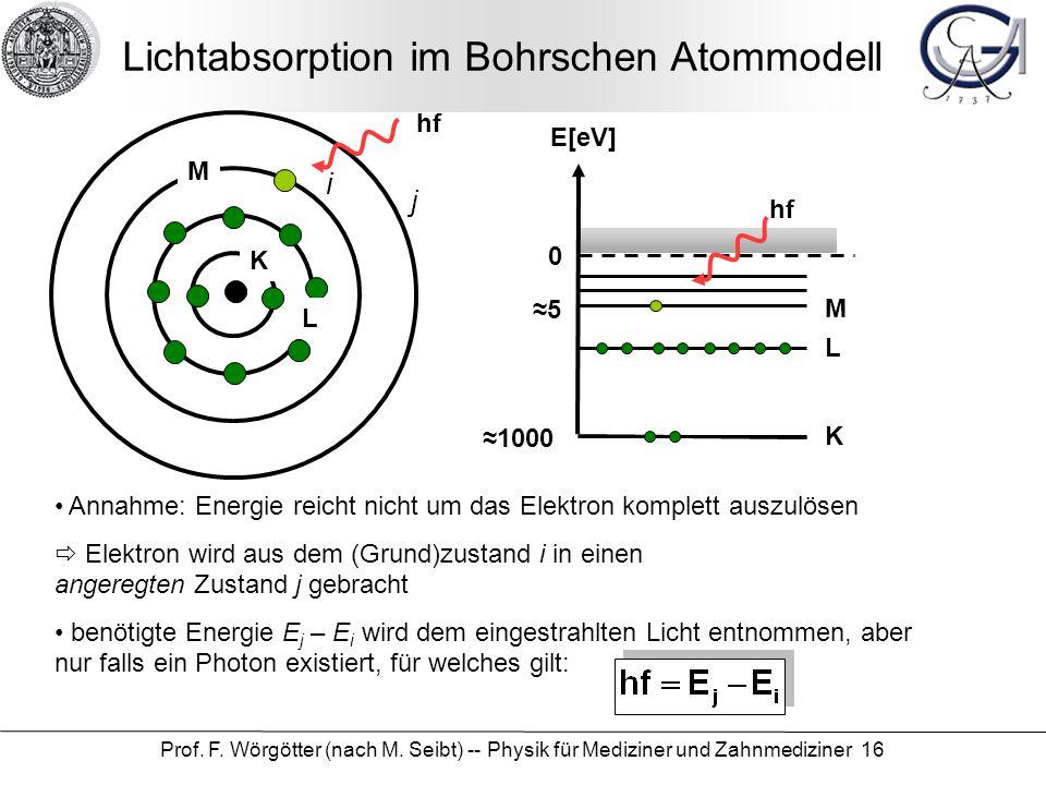 Prof. F. Wörgötter (nach M. Seibt) -- Physik für Mediziner und Zahnmediziner 16 Annahme: Energie reicht nicht um das Elektron komplett auszulösen Elek