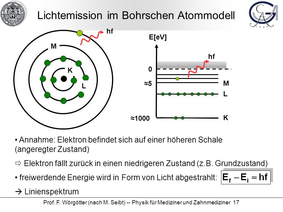Prof. F. Wörgötter (nach M. Seibt) -- Physik für Mediziner und Zahnmediziner 17 Annahme: Elektron befindet sich auf einer höheren Schale (angeregter Z