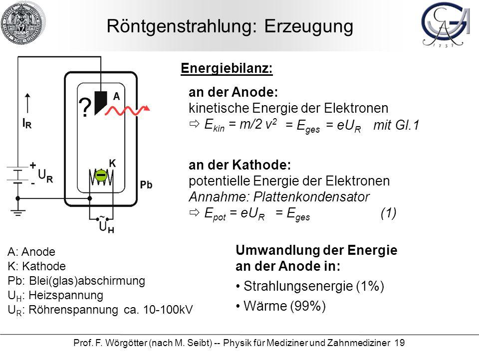 Prof. F. Wörgötter (nach M. Seibt) -- Physik für Mediziner und Zahnmediziner 19 Röntgenstrahlung: Erzeugung A: Anode K: Kathode Pb: Blei(glas)abschirm