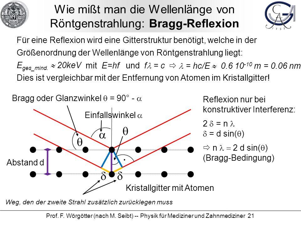 Prof. F. Wörgötter (nach M. Seibt) -- Physik für Mediziner und Zahnmediziner 21 Wie mißt man die Wellenlänge von Röntgenstrahlung: Bragg-Reflexion Kri