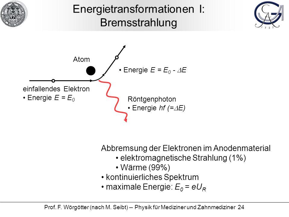 Prof. F. Wörgötter (nach M. Seibt) -- Physik für Mediziner und Zahnmediziner 24 Energietransformationen I: Bremsstrahlung Abbremsung der Elektronen im