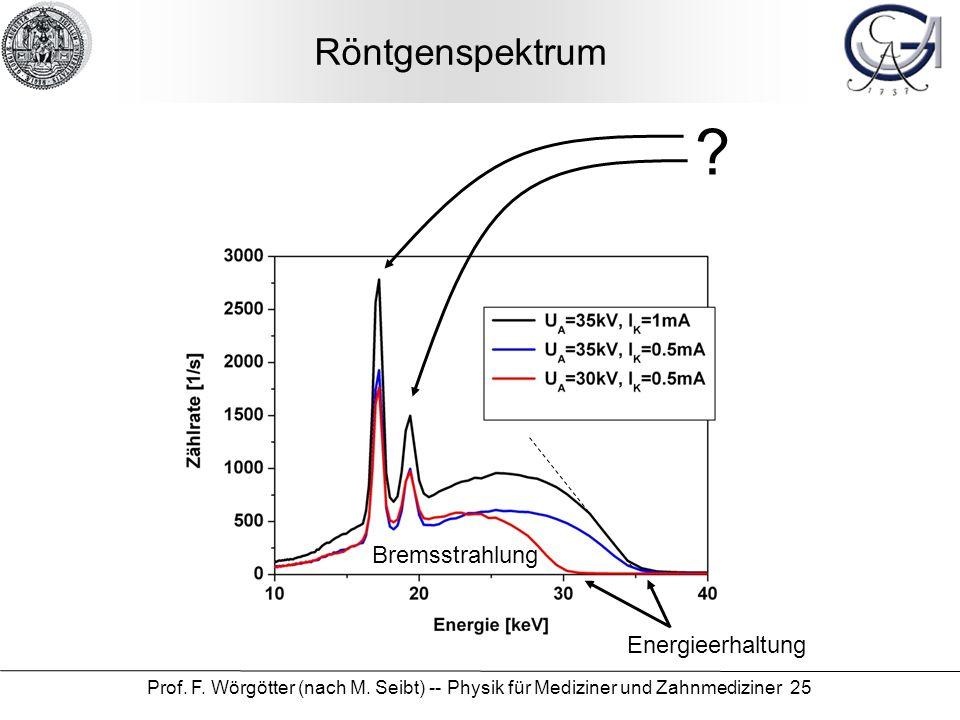 Prof. F. Wörgötter (nach M. Seibt) -- Physik für Mediziner und Zahnmediziner 25 Röntgenspektrum Energieerhaltung ? Bremsstrahlung
