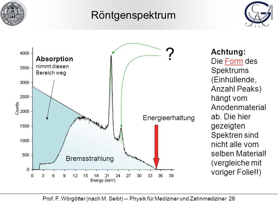 Prof. F. Wörgötter (nach M. Seibt) -- Physik für Mediziner und Zahnmediziner 26 Röntgenspektrum Energieerhaltung ? Bremsstrahlung Absorption nimmt die