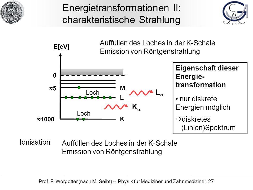 Prof. F. Wörgötter (nach M. Seibt) -- Physik für Mediziner und Zahnmediziner 27 Energietransformationen II: charakteristische Strahlung 0 E[eV] 5 1000