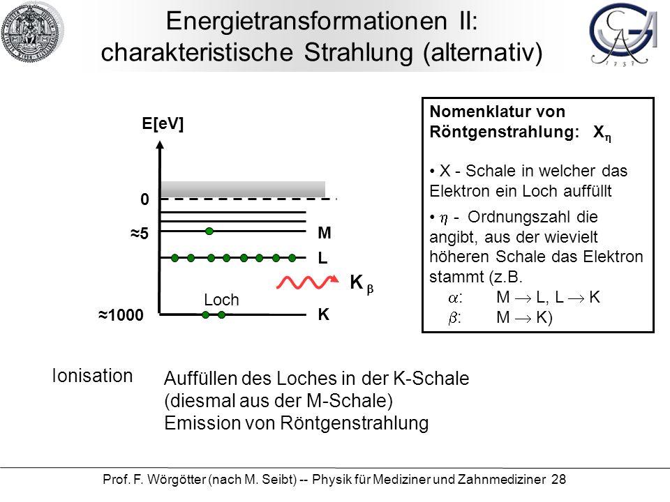 Prof. F. Wörgötter (nach M. Seibt) -- Physik für Mediziner und Zahnmediziner 28 Energietransformationen II: charakteristische Strahlung (alternativ) 0
