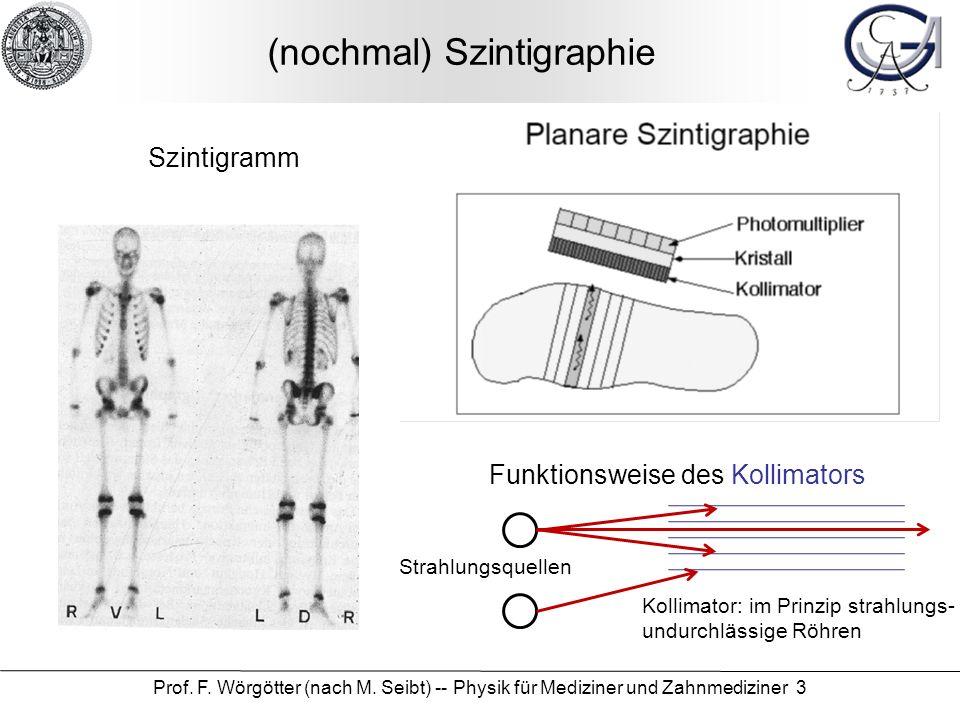 Prof. F. Wörgötter (nach M. Seibt) -- Physik für Mediziner und Zahnmediziner 3 (nochmal) Szintigraphie Szintigramm Funktionsweise des Kollimators Stra