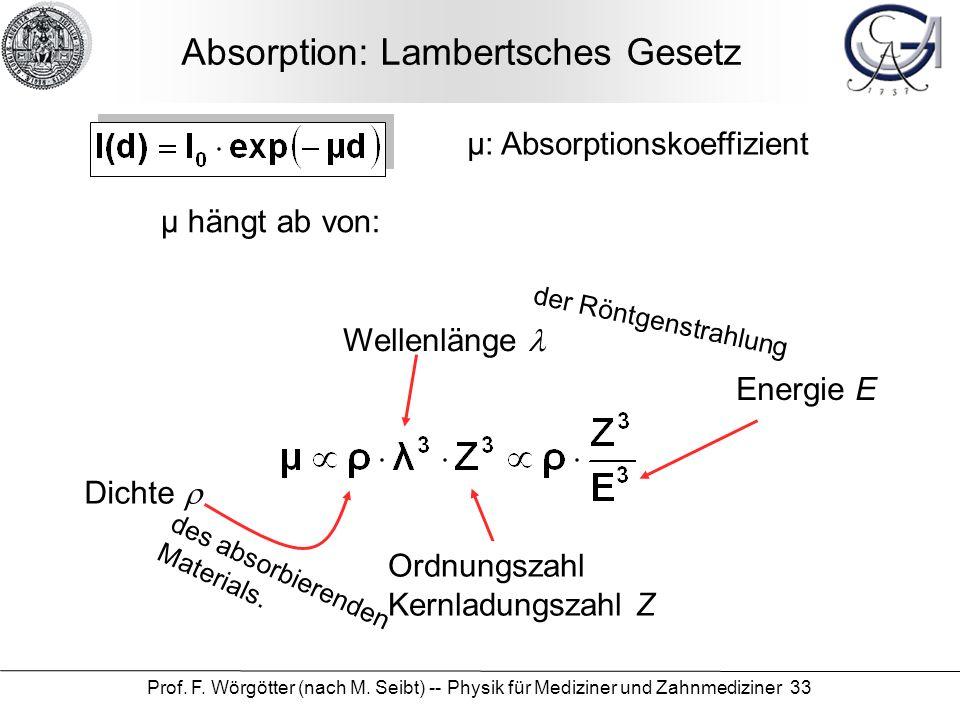 Prof. F. Wörgötter (nach M. Seibt) -- Physik für Mediziner und Zahnmediziner 33 Absorption: Lambertsches Gesetz μ: Absorptionskoeffizient Dichte Welle