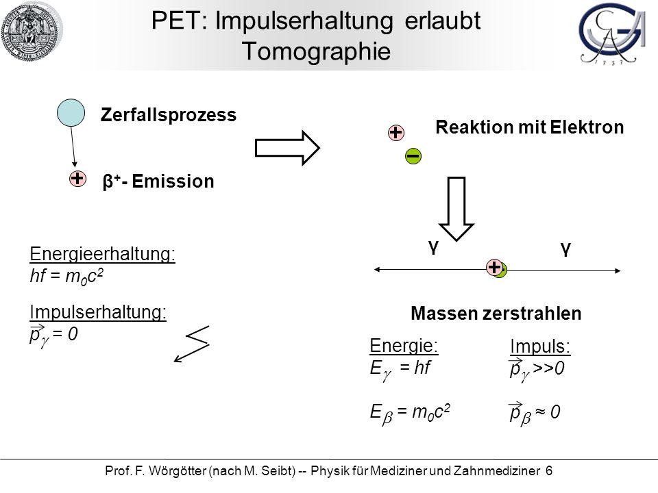 Prof. F. Wörgötter (nach M. Seibt) -- Physik für Mediziner und Zahnmediziner 6 PET: Impulserhaltung erlaubt Tomographie β + - Emission Reaktion mit El