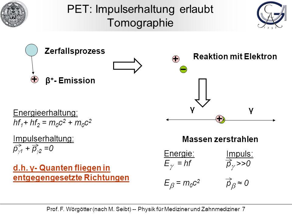 Prof. F. Wörgötter (nach M. Seibt) -- Physik für Mediziner und Zahnmediziner 7 PET: Impulserhaltung erlaubt Tomographie β + - Emission Reaktion mit El