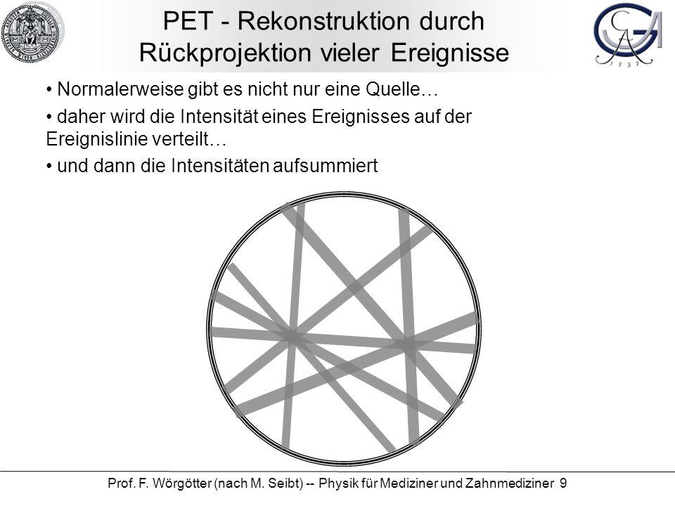 Prof. F. Wörgötter (nach M. Seibt) -- Physik für Mediziner und Zahnmediziner 9 PET - Rekonstruktion durch Rückprojektion vieler Ereignisse Normalerwei