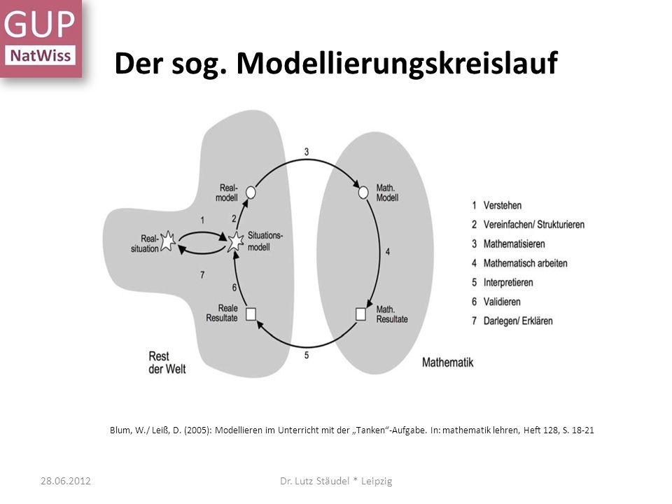 Modellnutzung in der Realität am Beispiel Chemie-/Physik-Unterricht vorwiegend rezeptiv es gibt viele fertige Modelle zumeist werden Modelle in stets gleicher Weise genutzt einige Modelle werden lediglich als historisches Ergebnis eingeführt konkurrierende Modelle gelten als verwirrend 28.06.2012Dr.