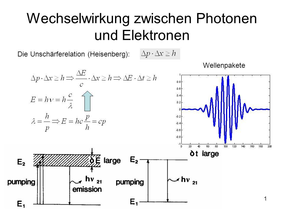 1 Wechselwirkung zwischen Photonen und Elektronen Die Unschärferelation (Heisenberg): Wellenpakete