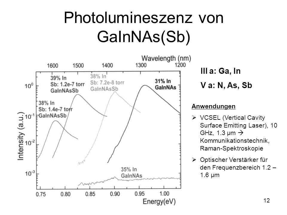 12 Photolumineszenz von GaInNAs(Sb) III a: Ga, In V a: N, As, Sb Anwendungen VCSEL (Vertical Cavity Surface Emitting Laser), 10 GHz, 1.3 µm Kommunikat