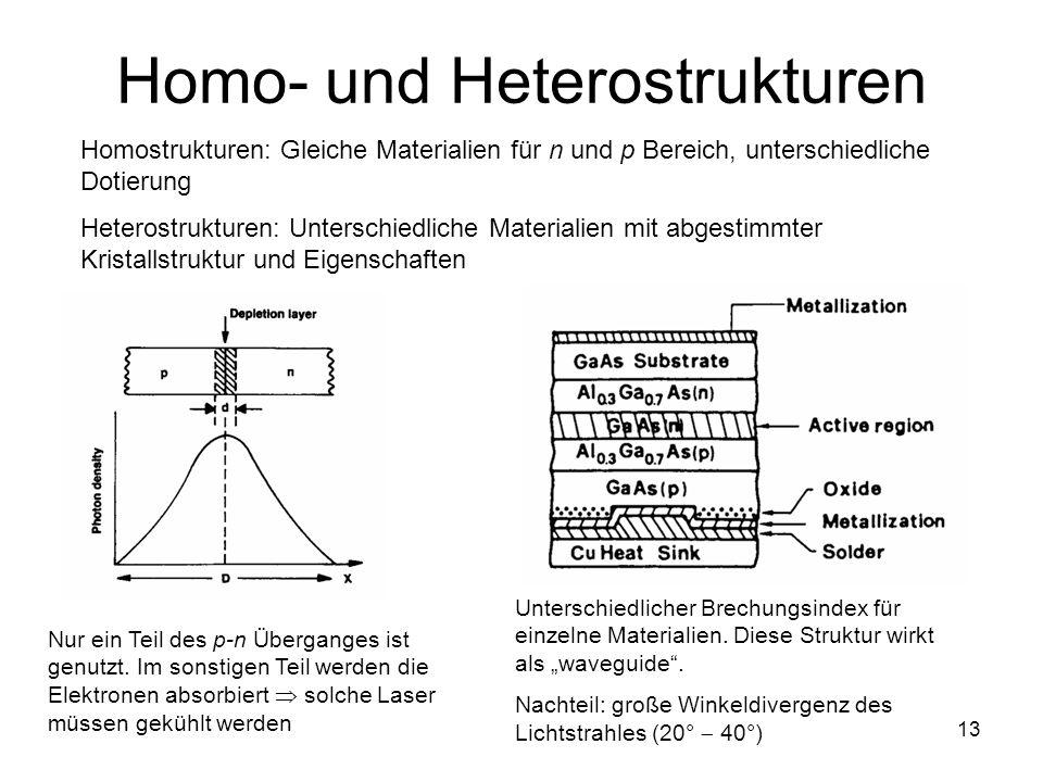13 Homo- und Heterostrukturen Homostrukturen: Gleiche Materialien für n und p Bereich, unterschiedliche Dotierung Heterostrukturen: Unterschiedliche M