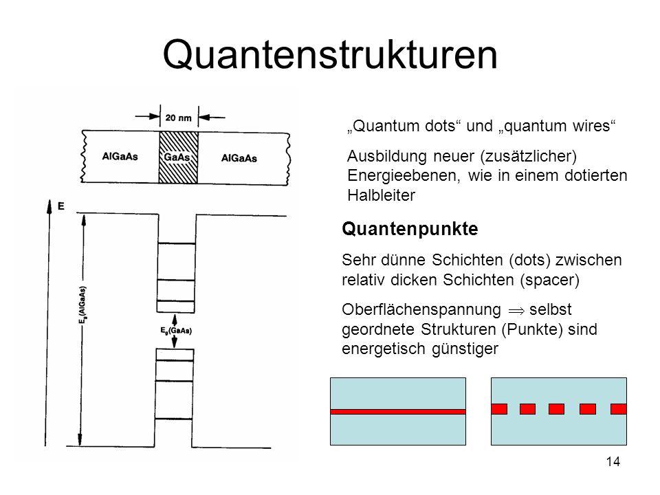 14 Quantenstrukturen Quantum dots und quantum wires Ausbildung neuer (zusätzlicher) Energieebenen, wie in einem dotierten Halbleiter Quantenpunkte Seh