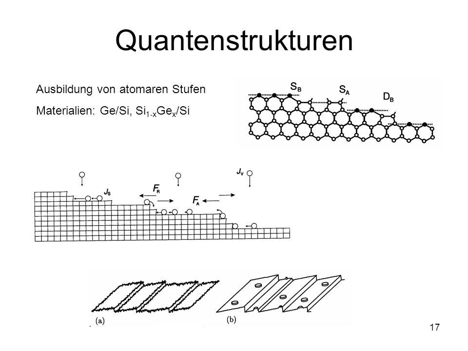 17 Quantenstrukturen Ausbildung von atomaren Stufen Materialien: Ge/Si, Si 1-x Ge x /Si