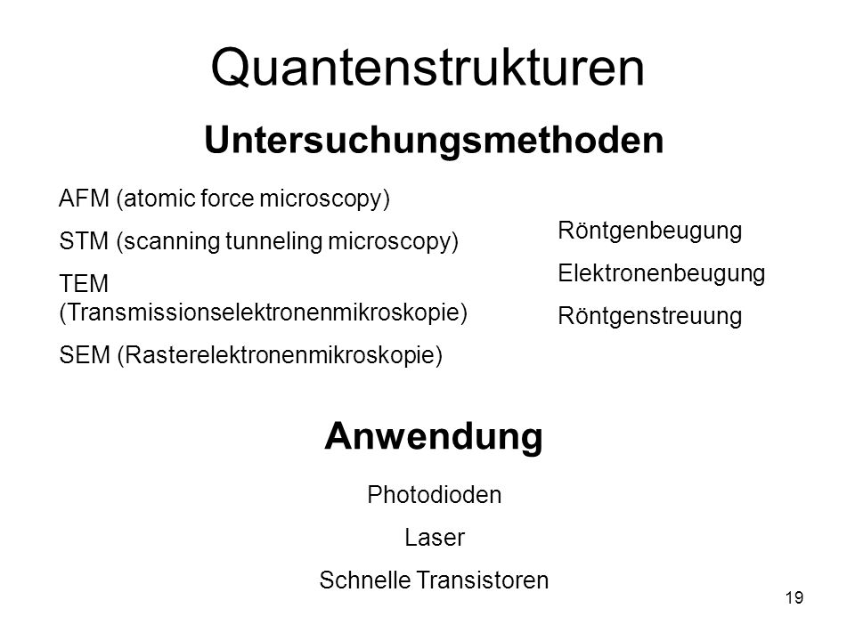 19 Quantenstrukturen Untersuchungsmethoden AFM (atomic force microscopy) STM (scanning tunneling microscopy) TEM (Transmissionselektronenmikroskopie)