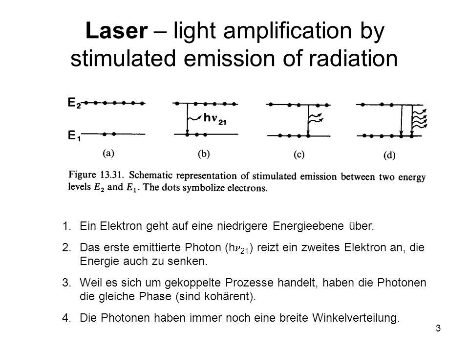 3 Laser – light amplification by stimulated emission of radiation 1.Ein Elektron geht auf eine niedrigere Energieebene über. 2.Das erste emittierte Ph