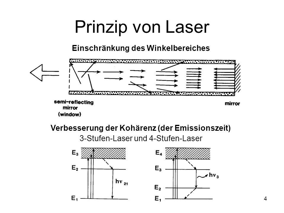 4 Prinzip von Laser Einschränkung des Winkelbereiches Verbesserung der Kohärenz (der Emissionszeit) 3-Stufen-Laser und 4-Stufen-Laser