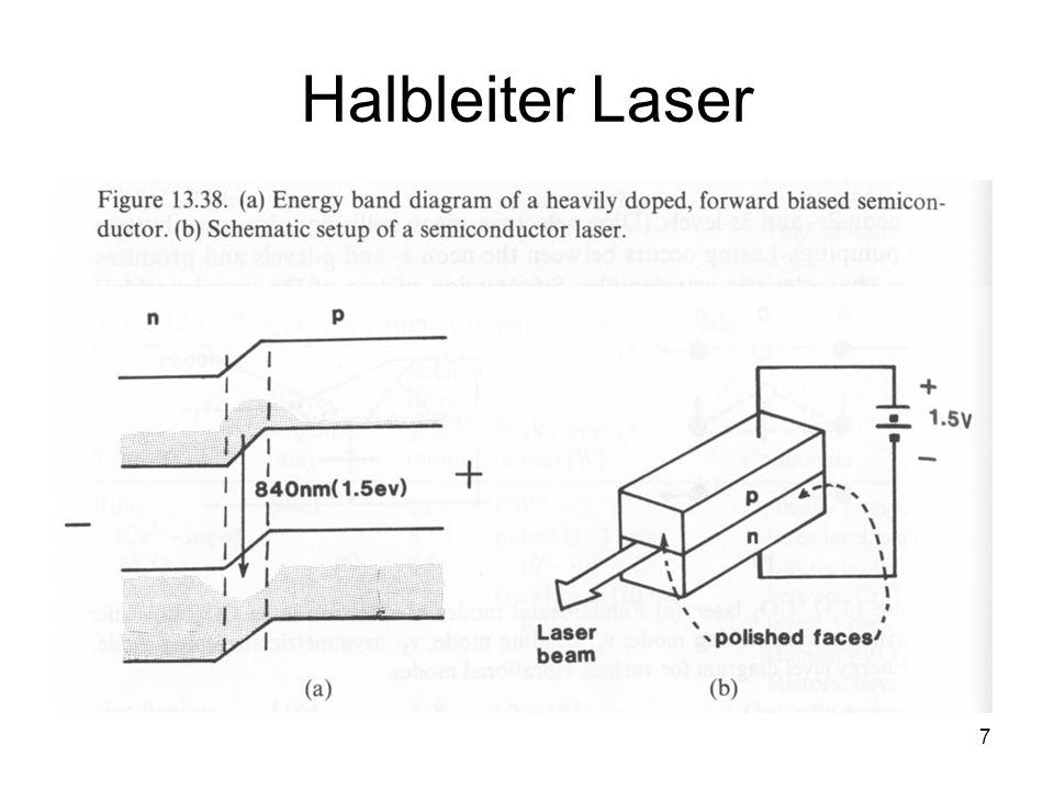7 Halbleiter Laser