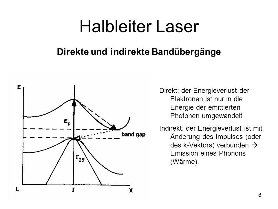 8 Direkte und indirekte Bandübergänge Direkt: der Energieverlust der Elektronen ist nur in die Energie der emittierten Photonen umgewandelt Indirekt:
