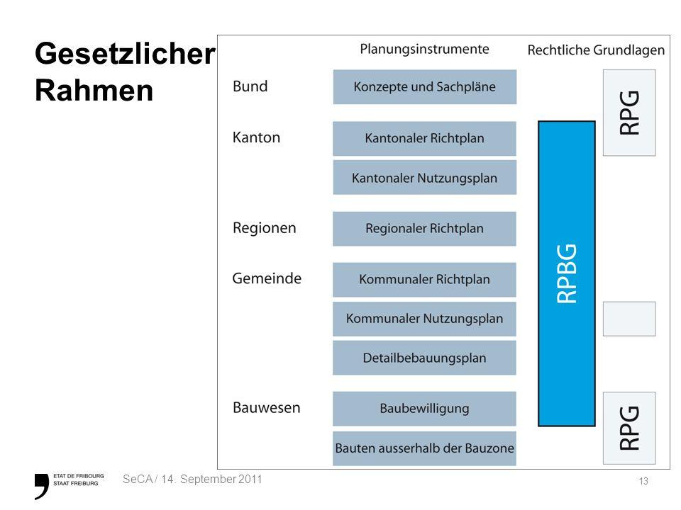 13 SeCA / 14. September 2011 Gesetzlicher Rahmen