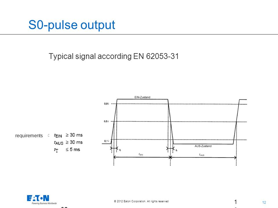 12 © 2012 Eaton Corporation. All rights reserved. 12 02.Ju l.2 00 9 S0-pulse output Typical signal according EN 62053-31 requirements