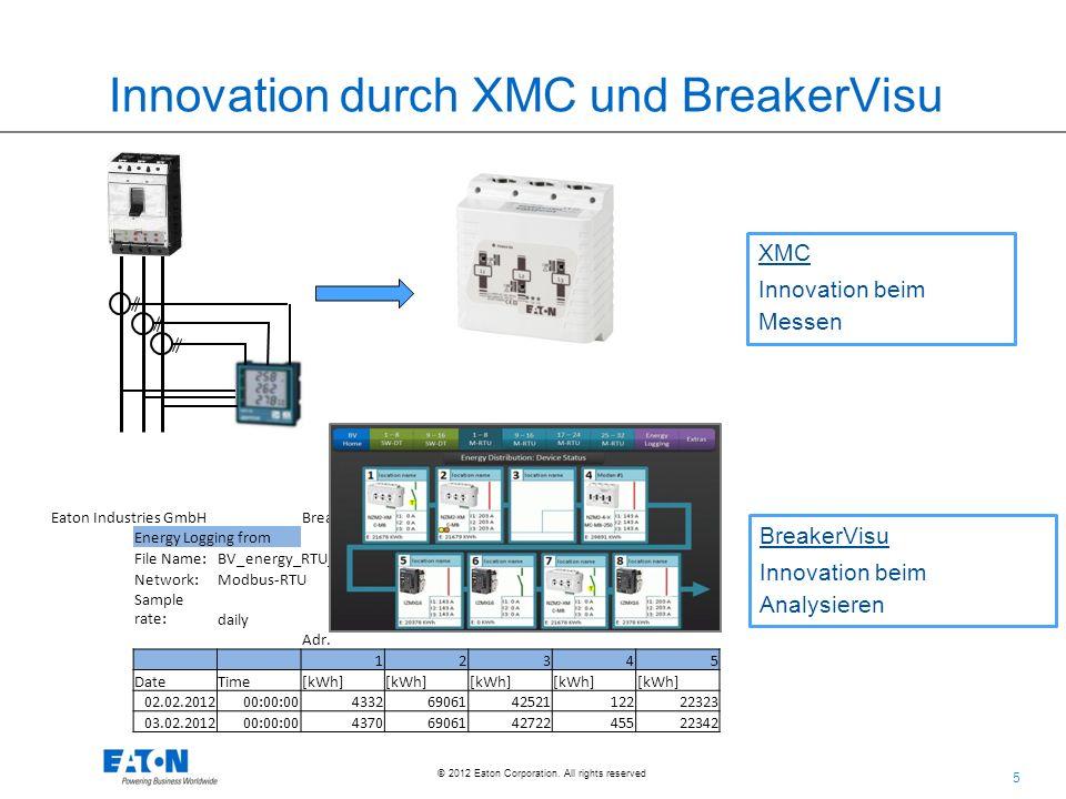 5 5 © 2012 Eaton Corporation. All rights reserved. Innovation durch XMC und BreakerVisu XMC Innovation beim Messen BreakerVisu Innovation beim Analysi