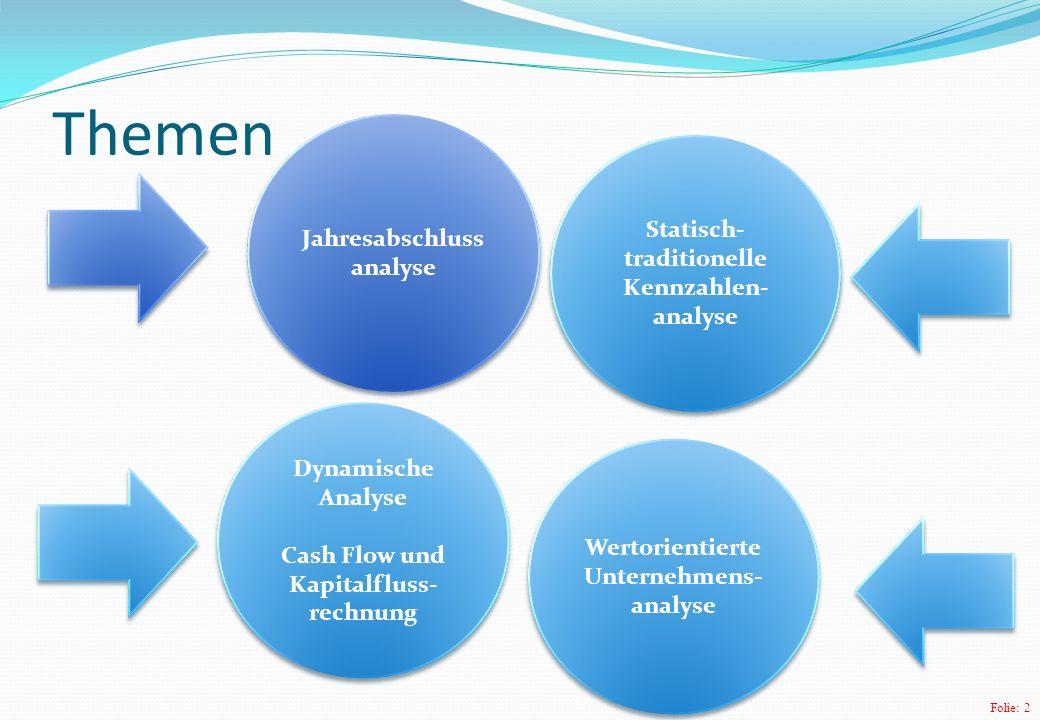 Folie: 2 Dynamische Analyse Cash Flow und Kapitalfluss- rechnung Dynamische Analyse Cash Flow und Kapitalfluss- rechnung Statisch- traditionelle Kennzahlen- analyse Statisch- traditionelle Kennzahlen- analyse Jahresabschluss analyse Wertorientierte Unternehmens- analyse Wertorientierte Unternehmens- analyse Themen