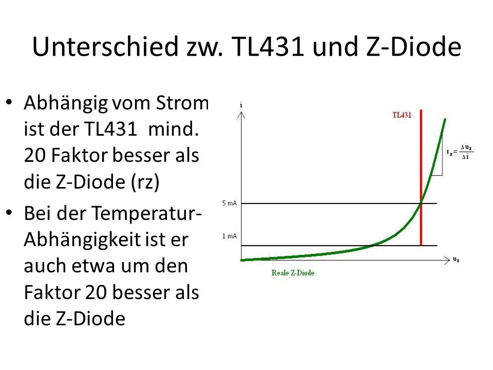 Unterschied zw. TL431 und Z-Diode Abhängig vom Strom ist der TL431 mind. 20 Faktor besser als die Z-Diode (rz) Bei der Temperatur- Abhängigkeit ist er