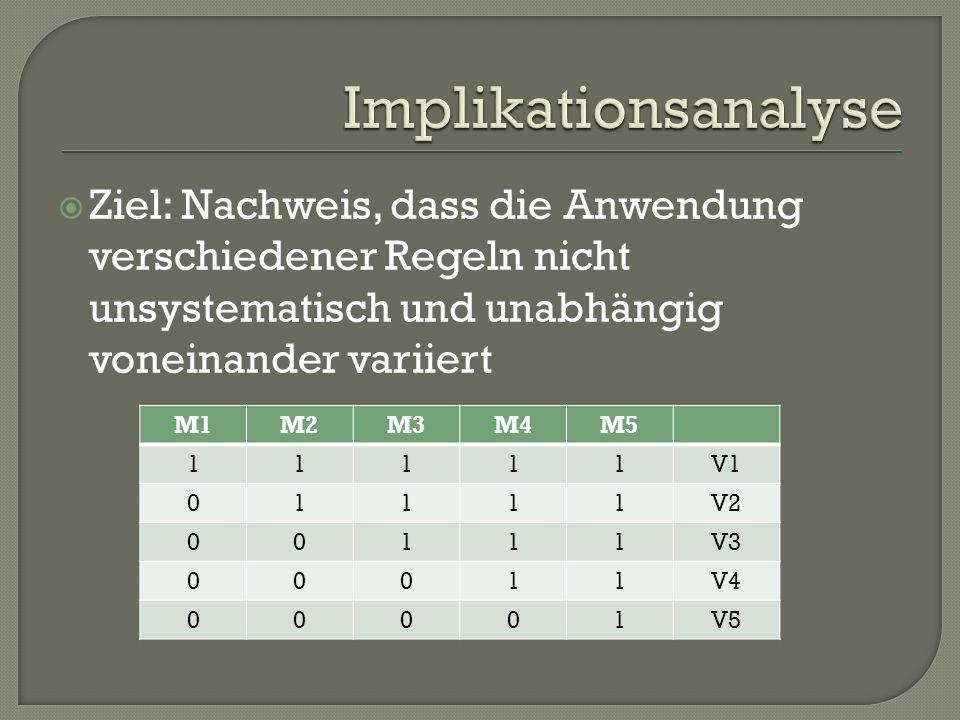 Ziel: Nachweis, dass die Anwendung verschiedener Regeln nicht unsystematisch und unabhängig voneinander variiert M1M2M3M4M5 11111V1 01111V2 00111V3 00