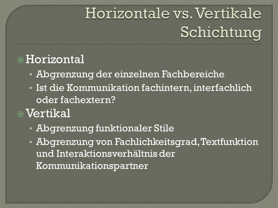 Horizontal Abgrenzung der einzelnen Fachbereiche Ist die Kommunikation fachintern, interfachlich oder fachextern? Vertikal Abgrenzung funktionaler Sti