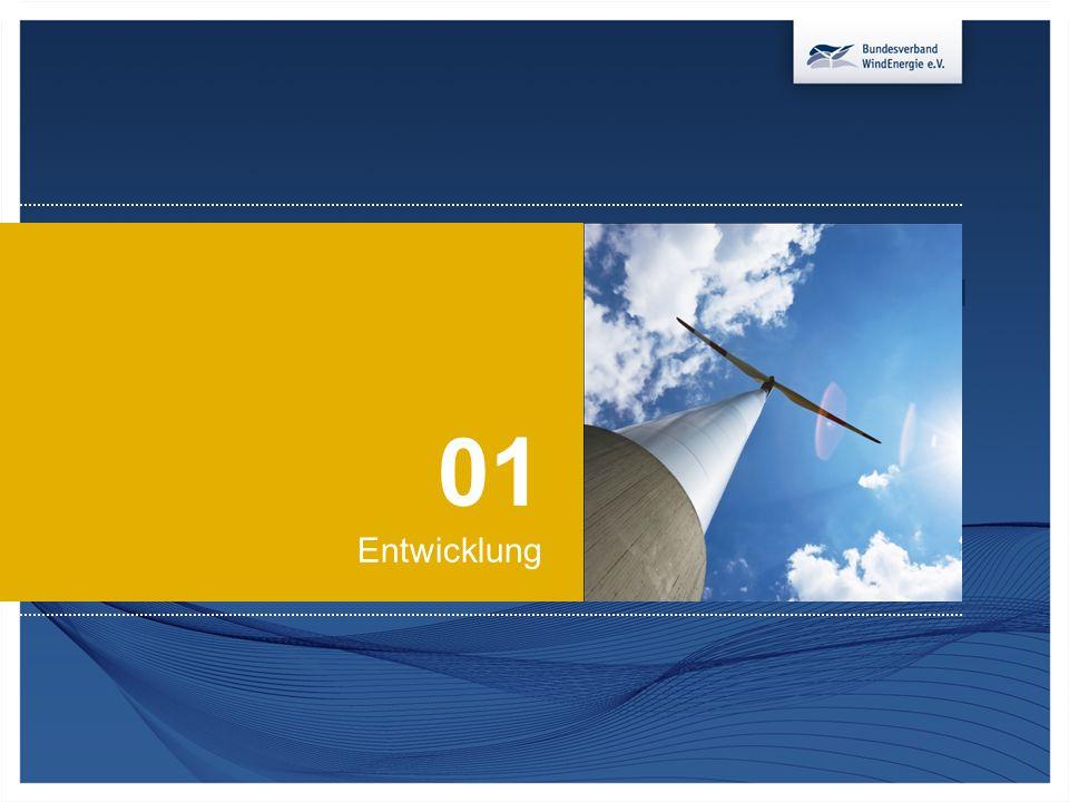01 | Datenblatt Windenergie 2010 Bereich20102009 Installierte Gesamtleistung27.214,71 Megawatt25.777 Megawatt Neubau an installierter Leistung1.551,03 Megawatt1.917 Megawatt Anlagenzahl21.60721.164 Neue aufgebaute Anlagen754952 Stromproduktion durch Windenergieanlagen Anteil am Endenergieverbrauch 37,3 Mrd.