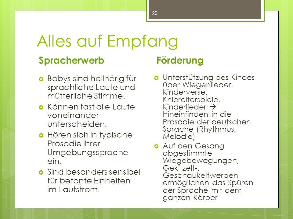 Alles auf Empfang 20 Babys sind hellhörig für sprachliche Laute und mütterliche Stimme.