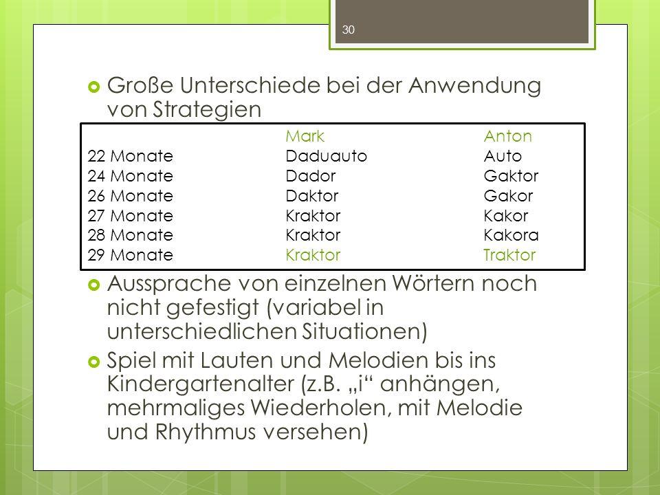 Große Unterschiede bei der Anwendung von Strategien Aussprache von einzelnen Wörtern noch nicht gefestigt (variabel in unterschiedlichen Situationen) Spiel mit Lauten und Melodien bis ins Kindergartenalter (z.B.