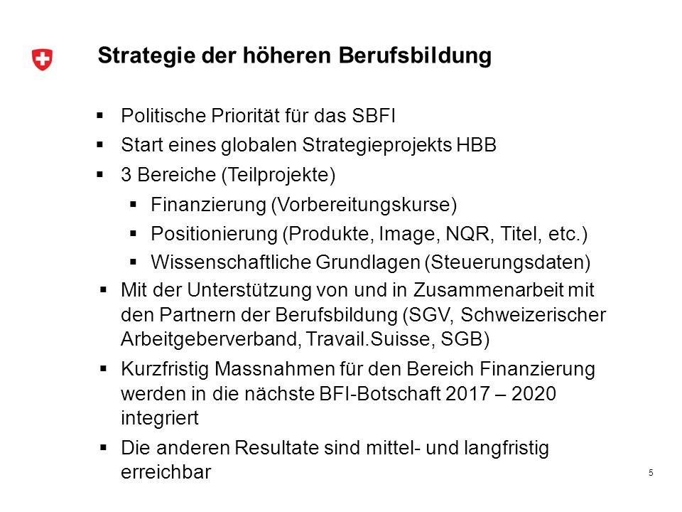 Strategie der höheren Berufsbildung Politische Priorität für das SBFI Start eines globalen Strategieprojekts HBB 3 Bereiche (Teilprojekte) Finanzierun
