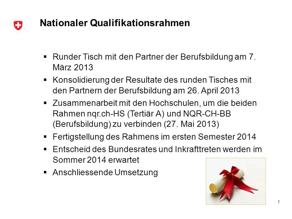 Nationaler Qualifikationsrahmen Runder Tisch mit den Partner der Berufsbildung am 7. März 2013 Konsolidierung der Resultate des runden Tisches mit den