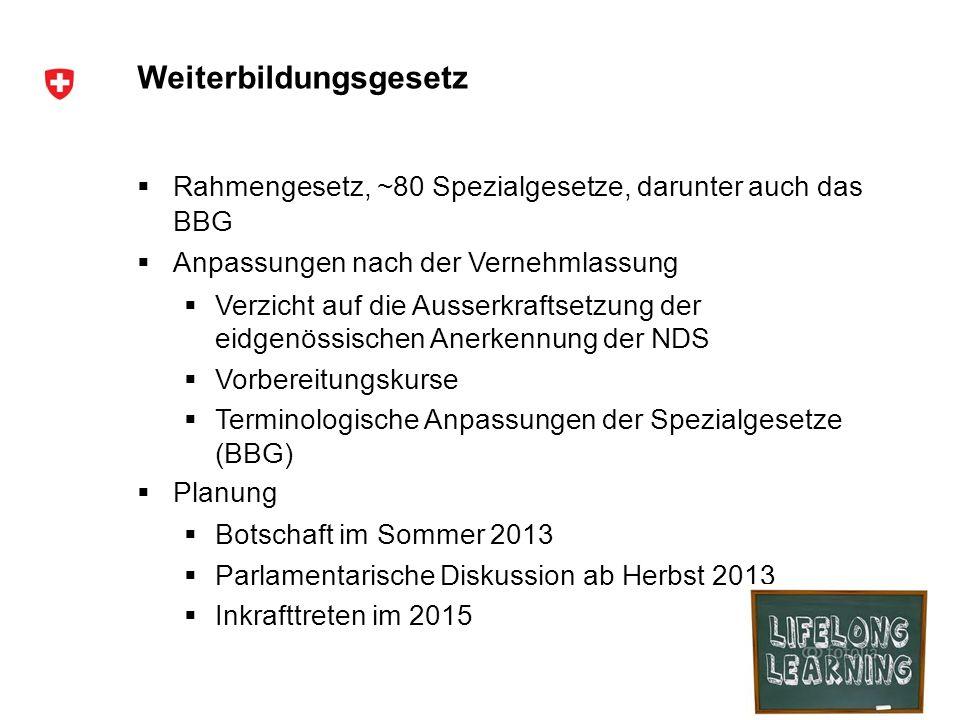 Meilensteine Weiterbildungsgesetz 13.April 2012 Ende Vernehmlassungsfrist 27.