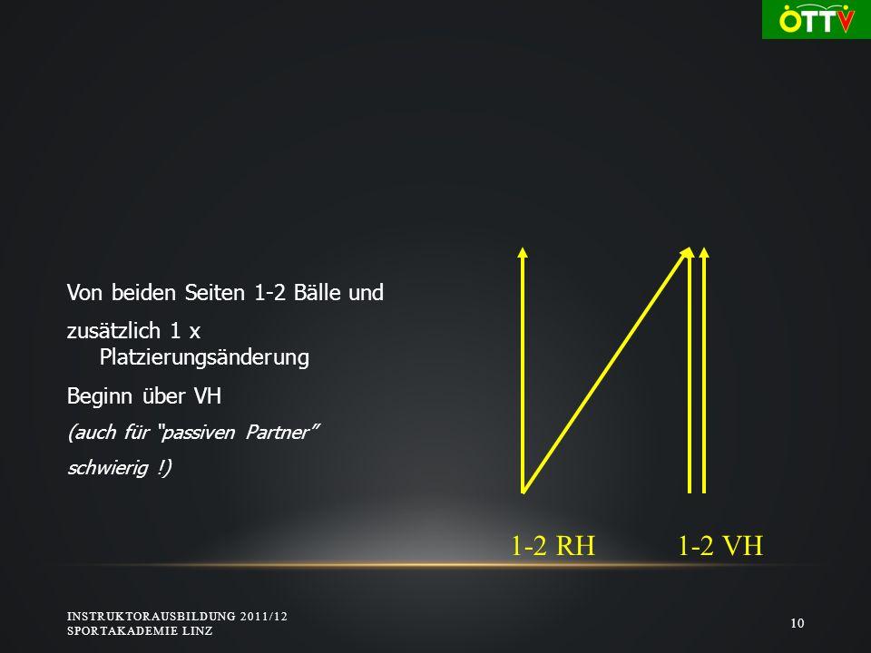 Von beiden Seiten 1-2 Bälle und zusätzlich 1 x Platzierungsänderung Beginn über VH (auch für passiven Partner schwierig !) INSTRUKTORAUSBILDUNG 2011/12 SPORTAKADEMIE LINZ 10 1-2 RH1-2 VH